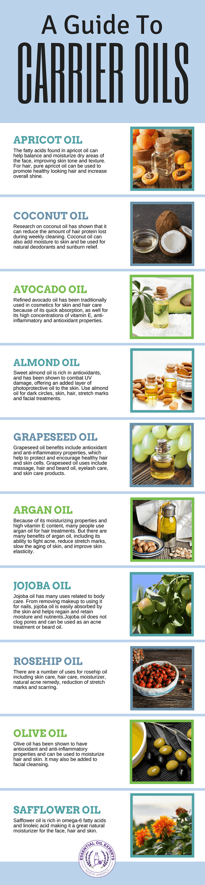 Ultimate Guide to Carrier Oils | EssentialOilExperts.com