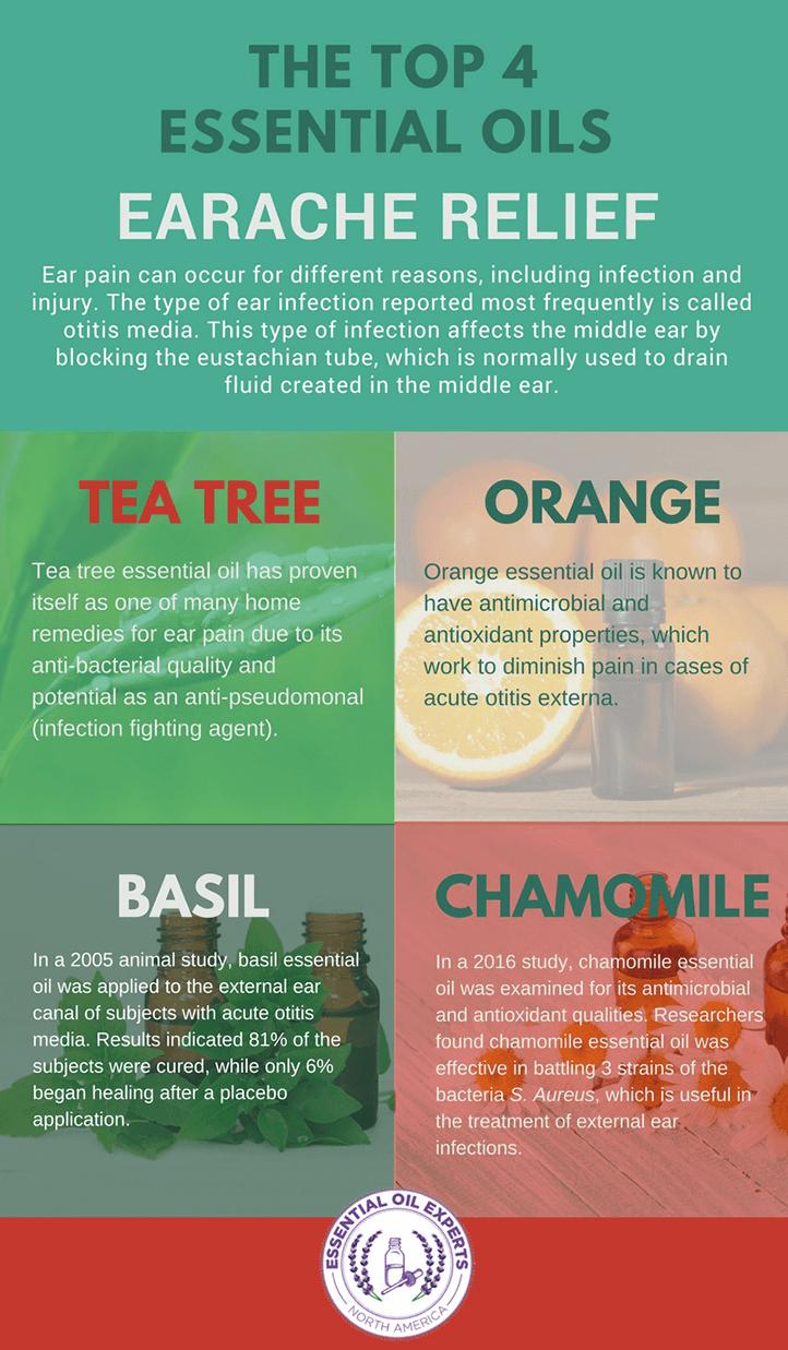 essential oils for earache, tea tree oil for ears
