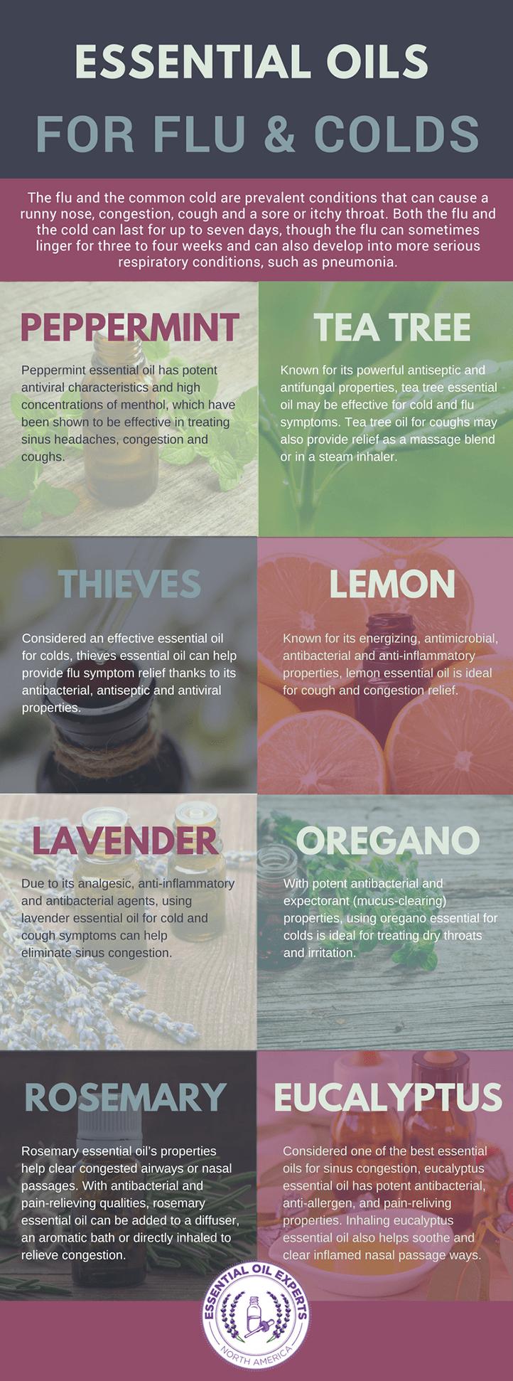 8 Essential Oils for Flu & Colds | EssentialOilExperts.com