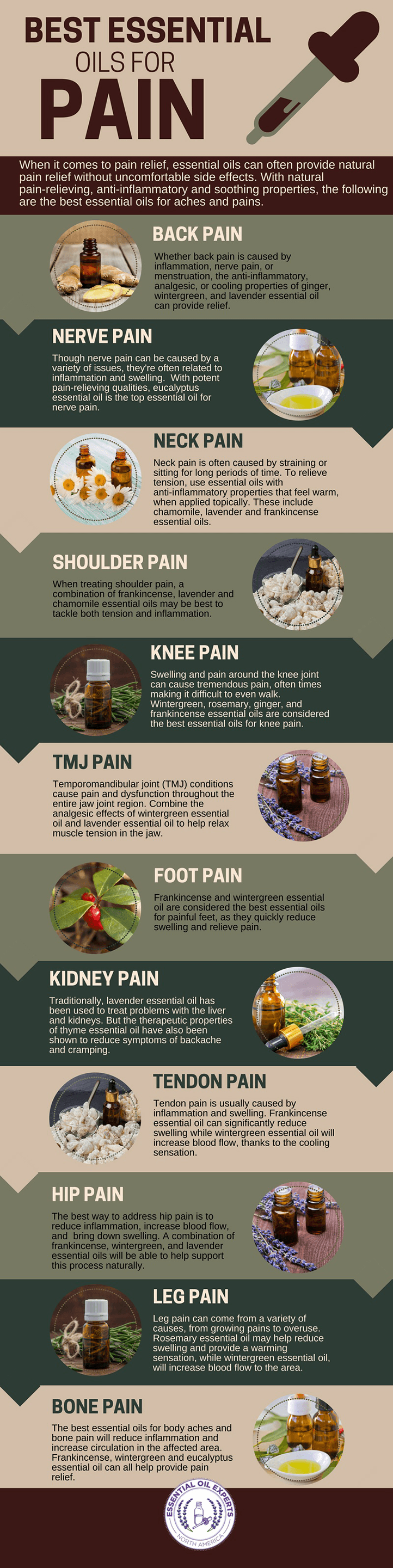 Best Essential Oils for Pain Management | EssentialOilExperts.com