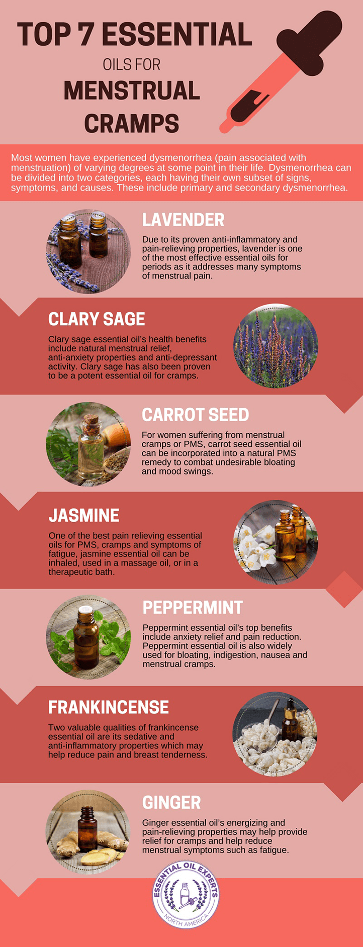 top 7 essential oils for menstrual cramps | home remedies for period