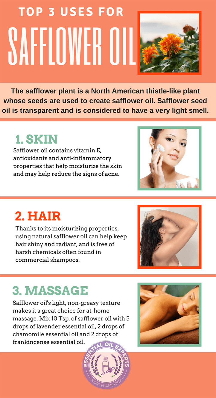 Safflower Oil: Benefits for Skin, Hair & Where to Buy | EssentialOilExperts.com
