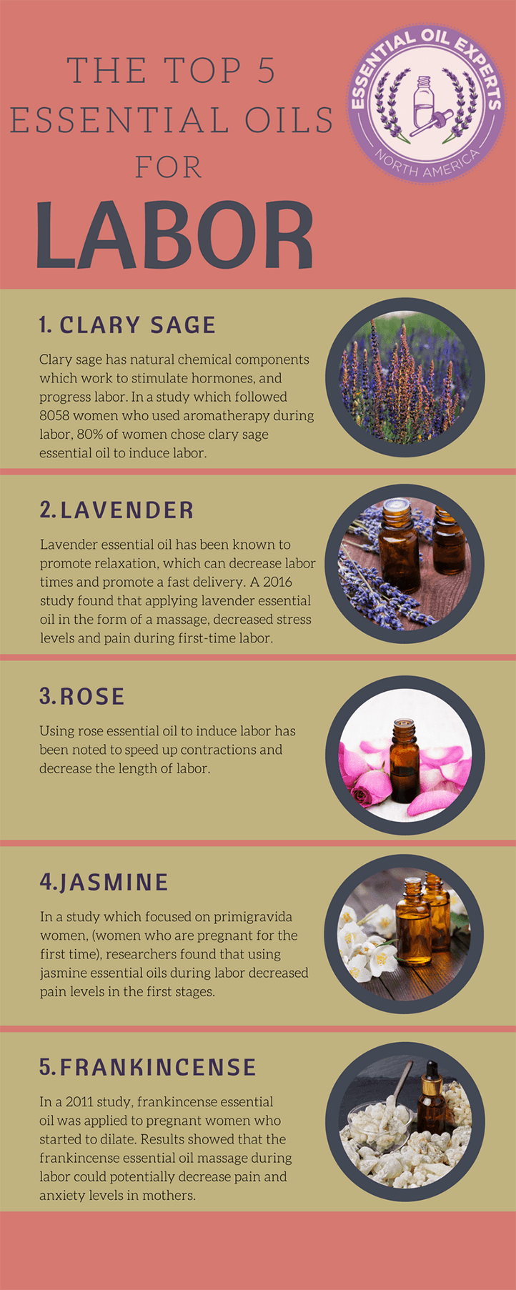 Top 5 Best Essential Oils for Labor - Aromatherapy for Labor & Birth