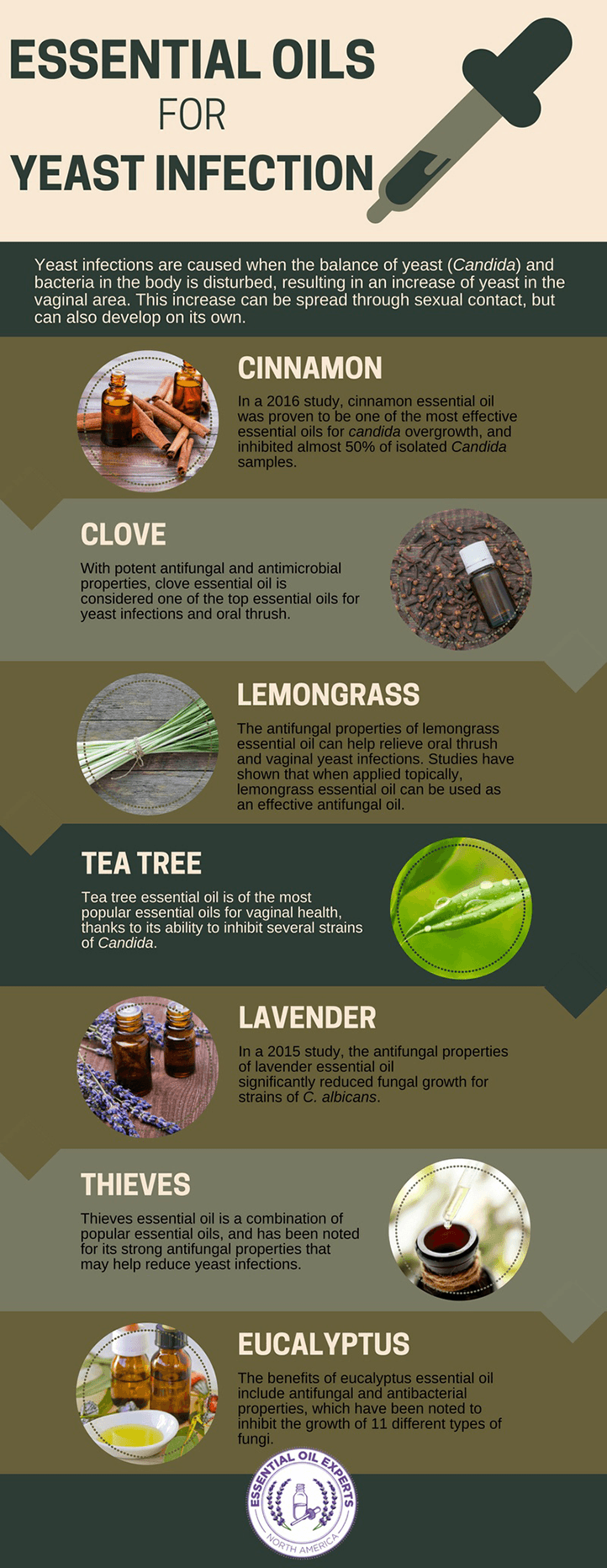 The top essential oils for yeast infections: does tea tree oil work for yeast infection symptoms and how to use lavender oil for yeast infection.