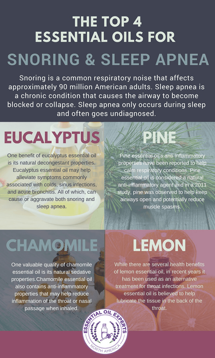 How to stop snoring naturally, essential oils for snoring