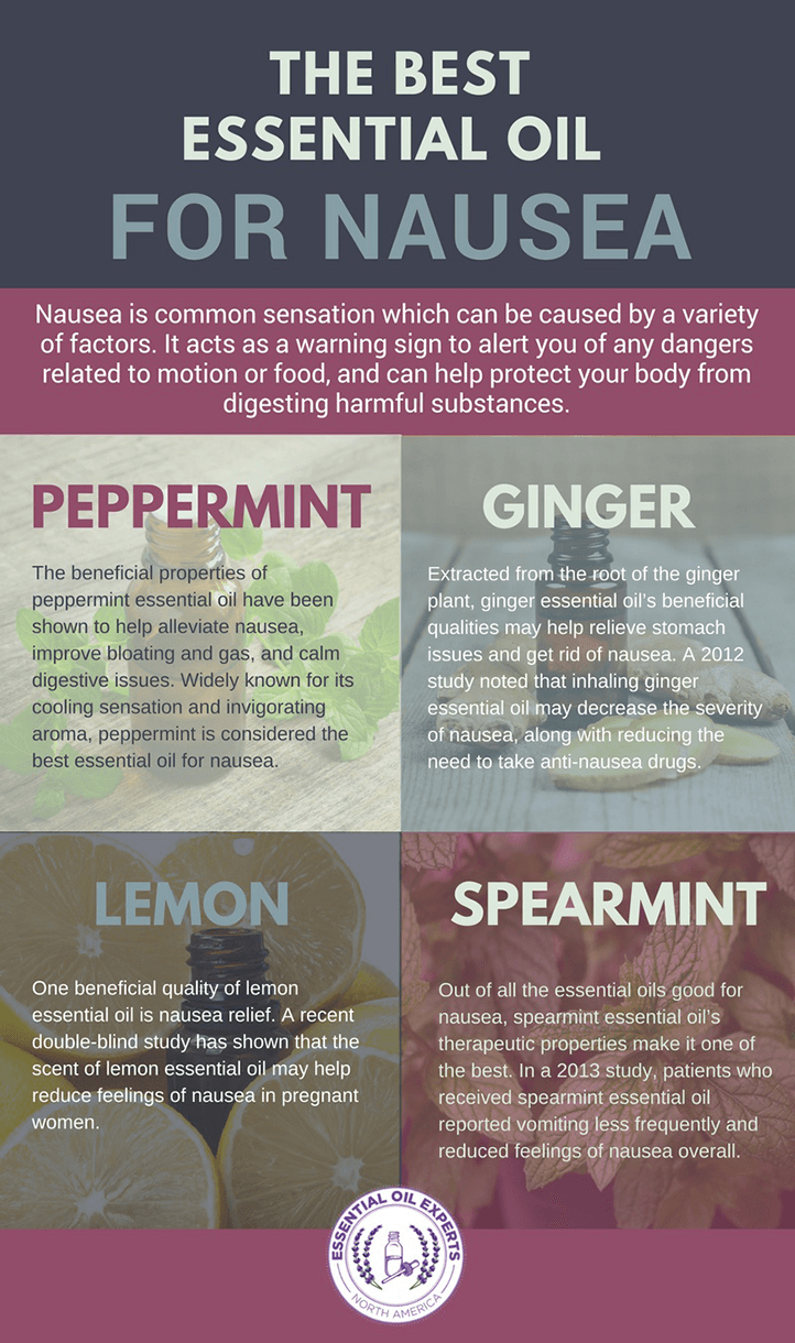home remedies for nausea, what essential oils are good for nausea