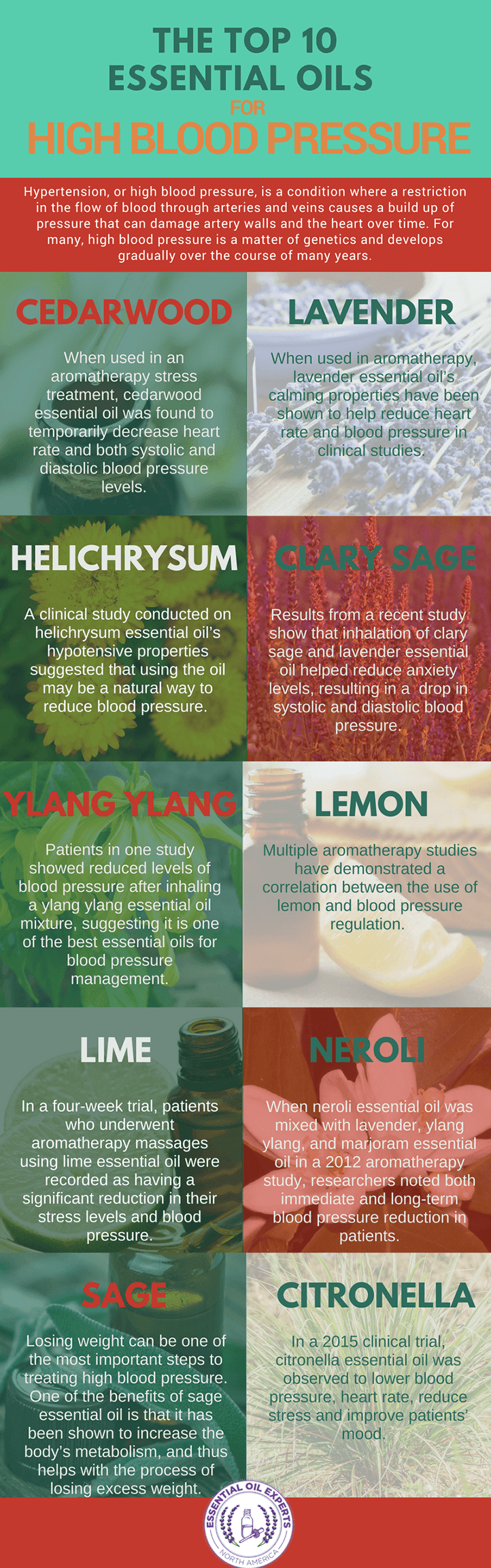 natural blood pressure remedies, high blood pressure essential oils