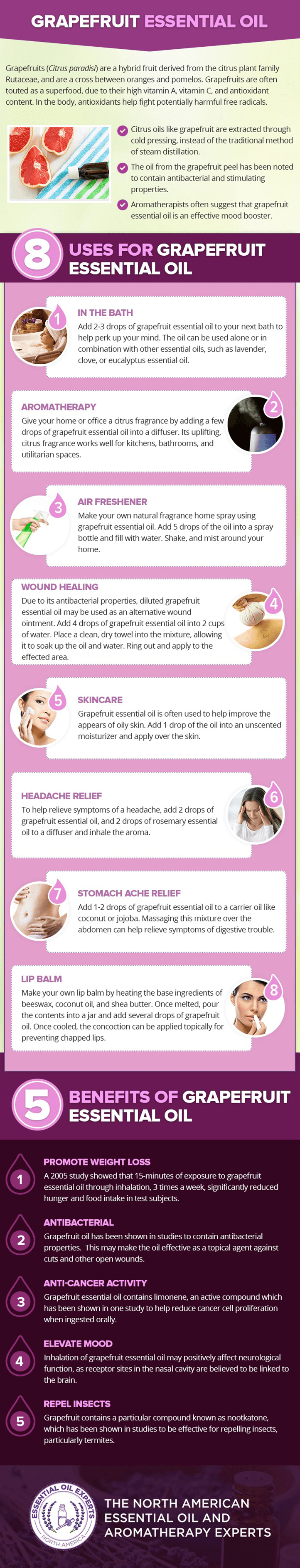 grapefruit essential oil uses – what is grapefruit essential oil good for