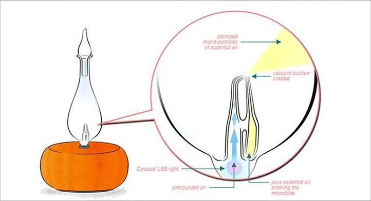 diffuser diagram